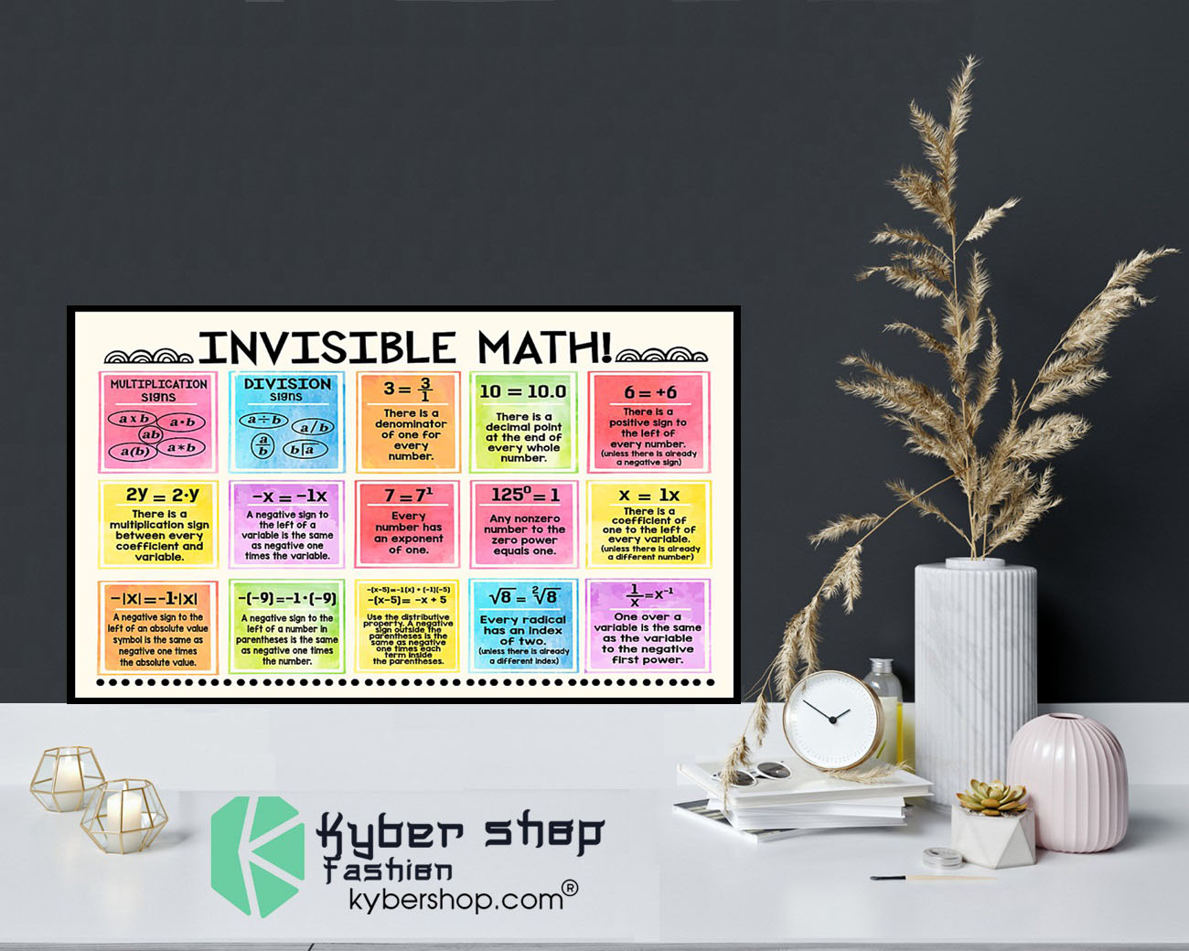 Invisible math poster